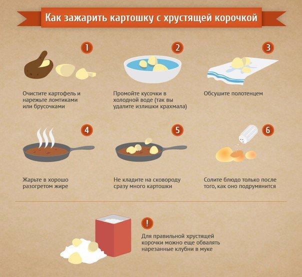 Как зажарить картошку с хрустящей корочкой