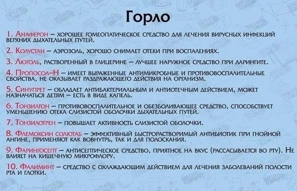 Список лекарств для первой медицинской помощи5
