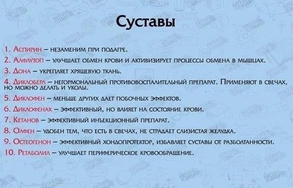 Список лекарств для первой медицинской помощи2
