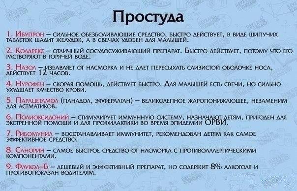 Список лекарств для первой медицинской помощи