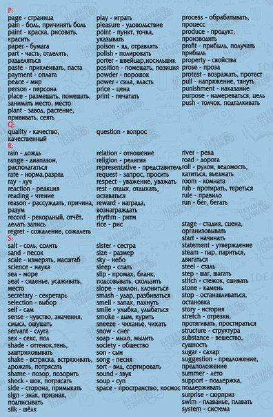 850 слов на английском языке, выучив которые, вы будете свободно говорить6
