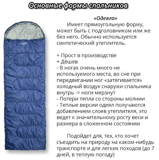 Про спальные мешки, что надо знать при покупке