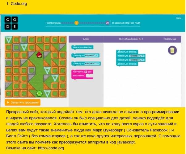 10 лучших сайтов для изучения программирования