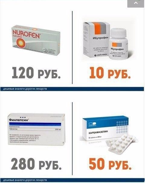 Дорогие лекарства и их более дешёвые аналоги