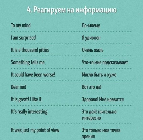 Полезные фразы на английском языке4