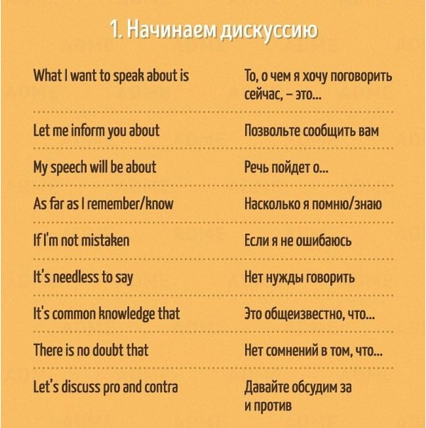 Полезные фразы на английском языке