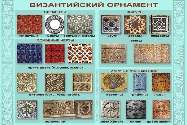 Учимся различать орнаменты