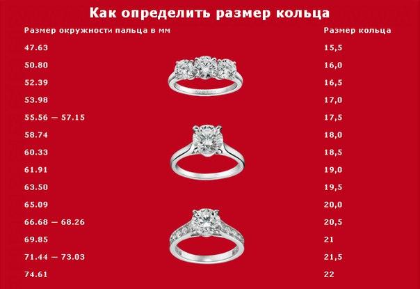 Как определить размер кольца в домашних условиях!