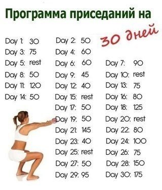 программа 60 дней для похудения