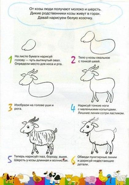 Уроки рисования с детьми7