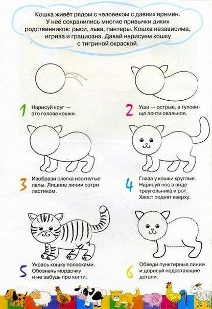 Уроки рисования с детьми5