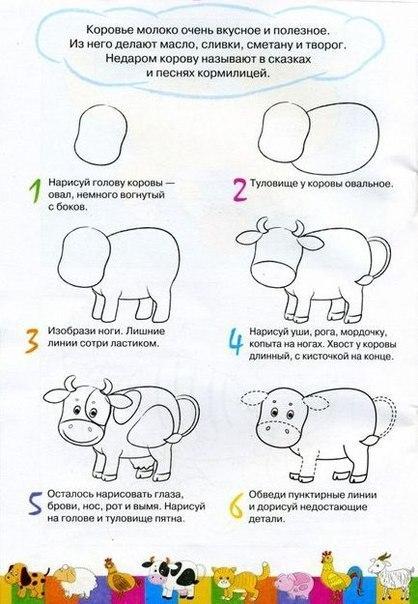 Уроки рисования с детьми3