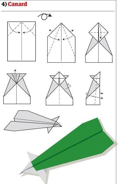 10 способов изготовления сверхбыстрых самолётиков3