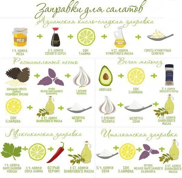 5 восхитительных заправок для салата