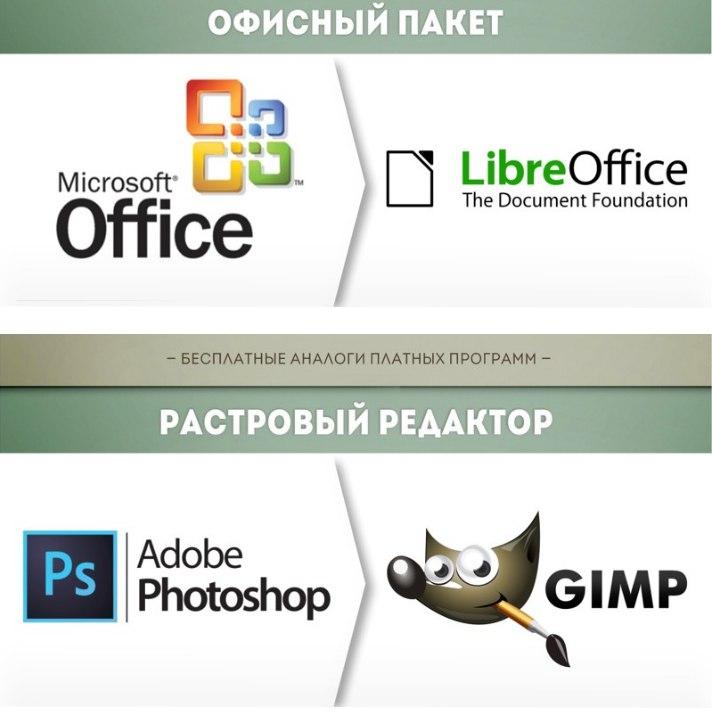 Бесплатные аналоги платных программ
