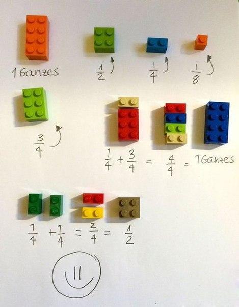 Как объяснить ребёнку дроби с помощью Лего. Идея для родителей