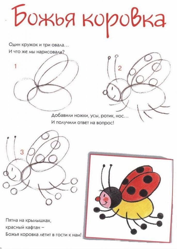 Картинки для рисования поэтапно для детей