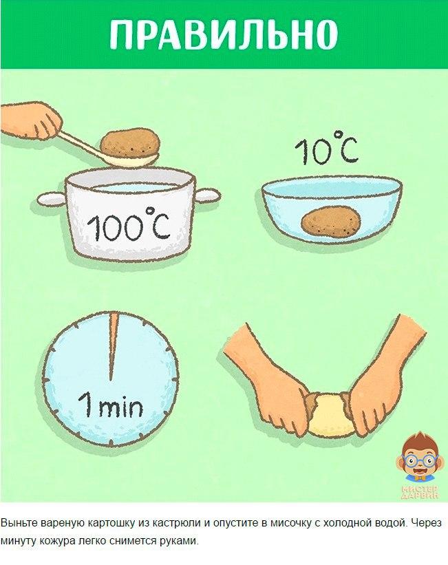 10 лайфхаков о том, как делать обычные вещи в три раза быстрее10