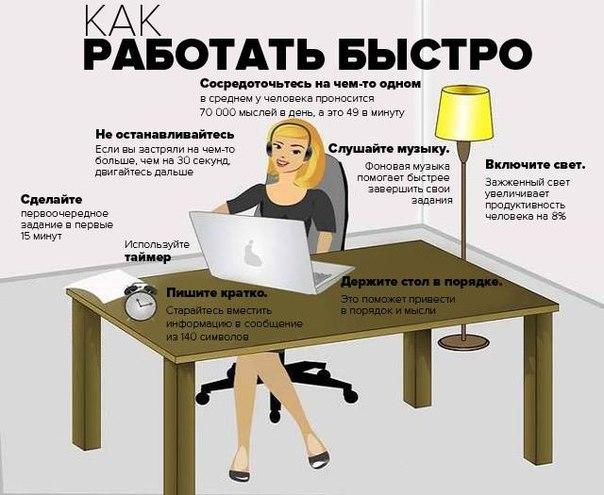 Азы продуктивности