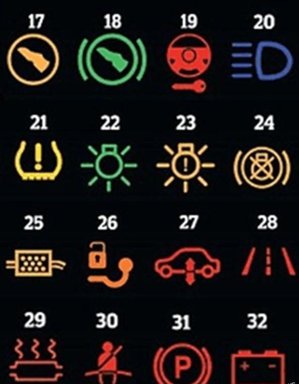 Значения значков на приборной панели автомобиля3