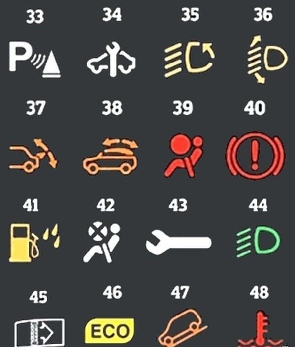 Значения значков на приборной панели автомобиля4