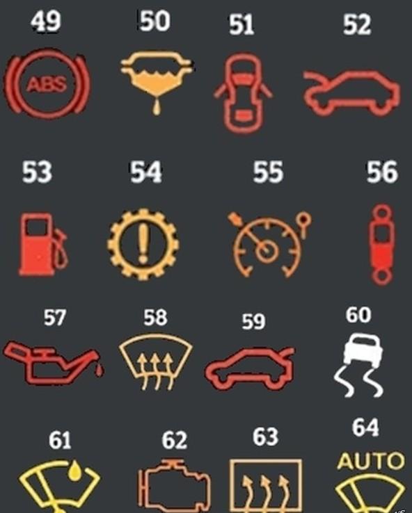 Значения значков на приборной панели автомобиля5