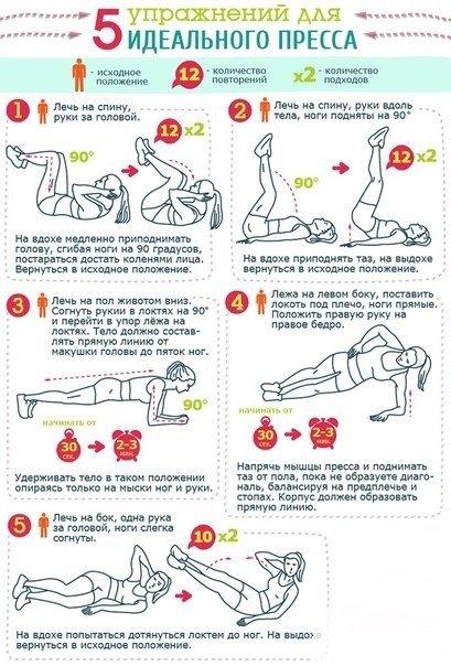 Упражнения чтобы убрать живот и бока в домашних условиях за короткий срок