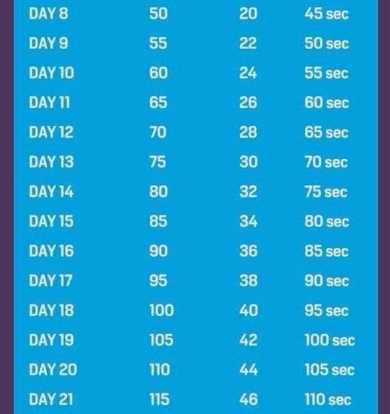 30-дневная программа для шикарного пресса2