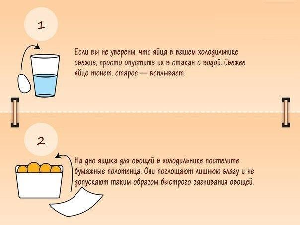 Подсказки, которые пригодятся вам на кухне
