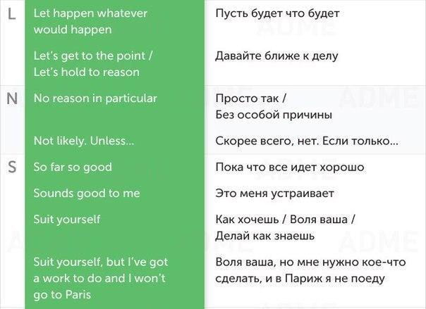 50 разговорных фраз для общения на английском4