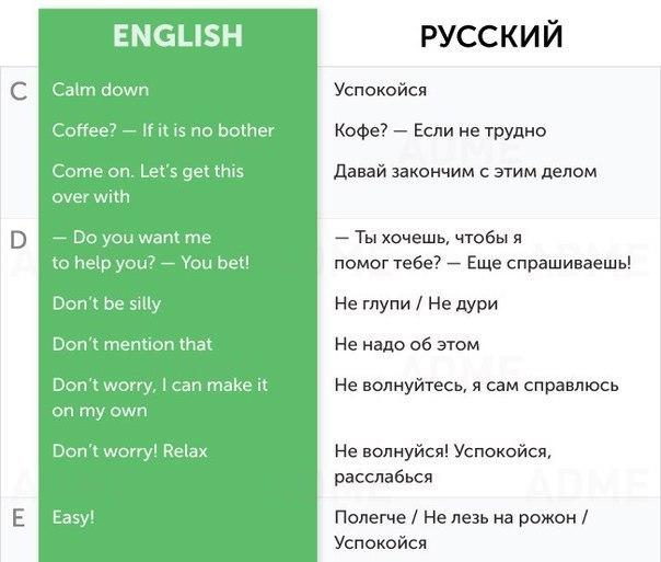 50 разговорных фраз для общения на английском