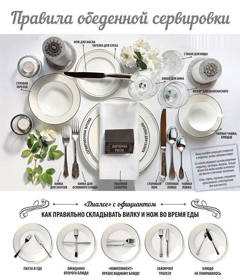 Правила свадебной сервировки