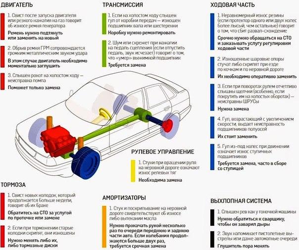 Какие шумы говорят о скорой поломке автомобиля