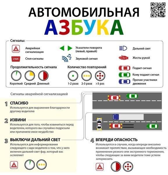 Полезная автомобильная азбука с отличным объяснением и иллюстрациями