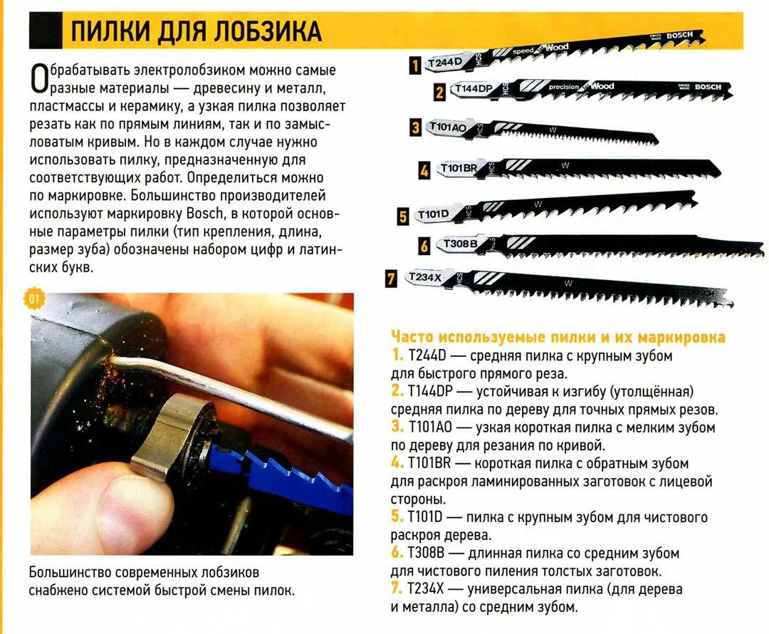 Пилки для лобзика и их маркировка
