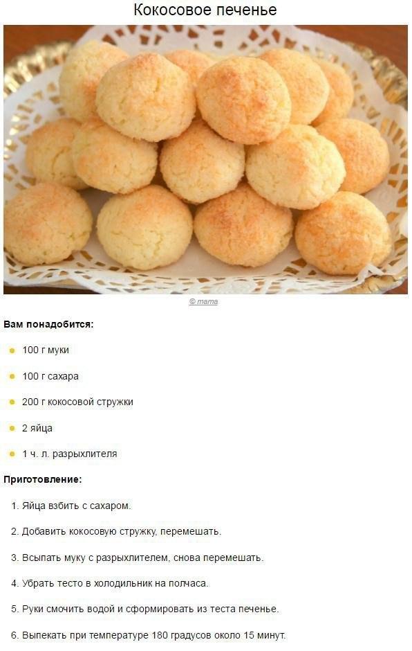 Рецепты домашнего печенья в картинках