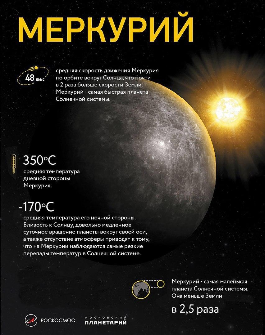 Интересные факты о планетах от Роскосмоса