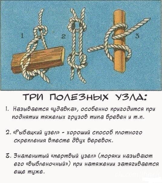 3 полезных узла