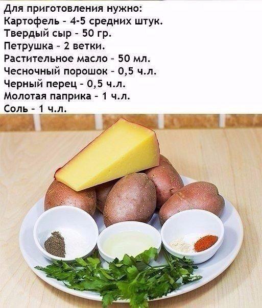 Рецепт очень вкусного картофеля в духовке