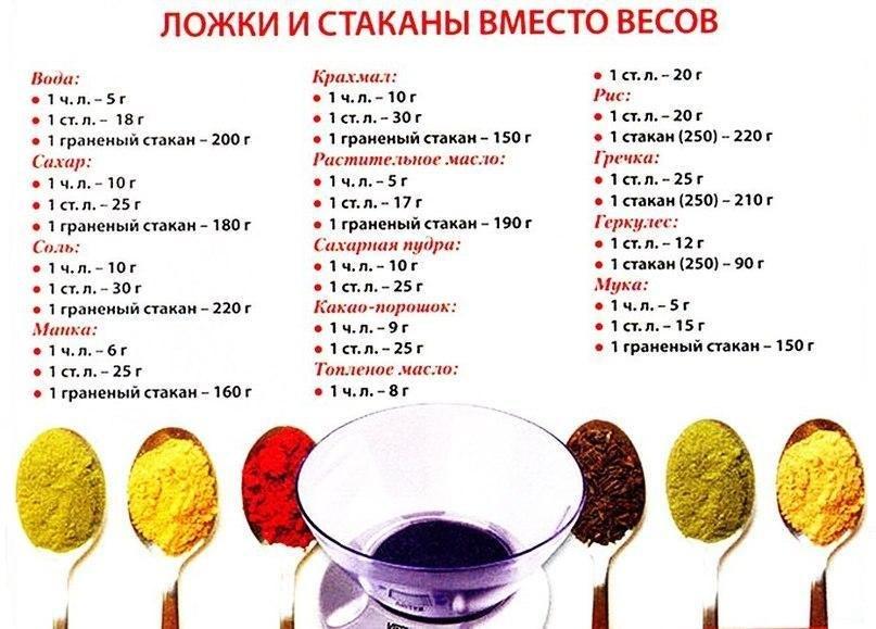 98908146_large_Lozhki_i_stakanuy_vmesto_vesov