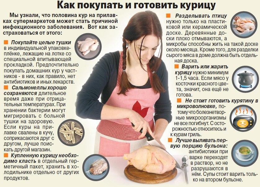 Как покупать и готовить курицу