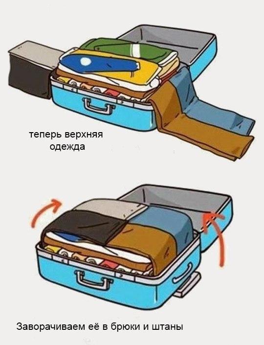 Как упаковать чемодан5