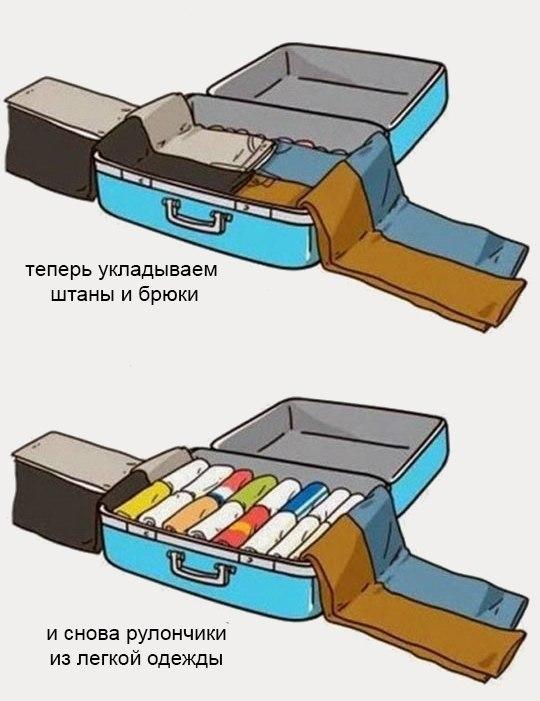 Как упаковать чемодан4