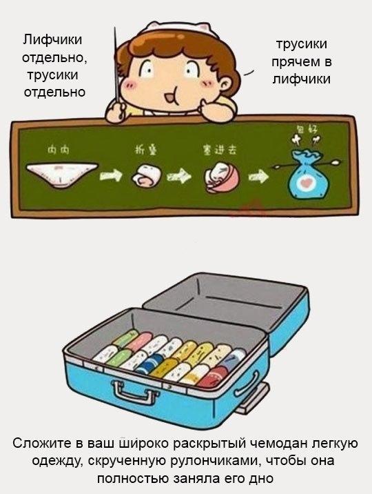 Как упаковать чемодан3