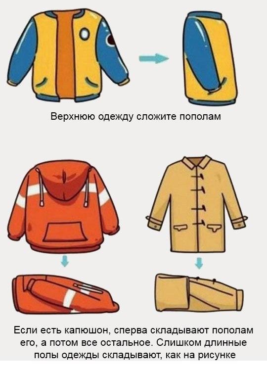 Как упаковать чемодан2