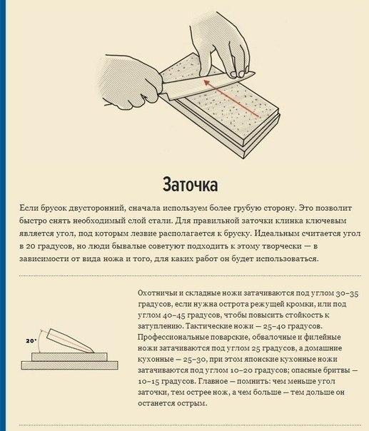 Как правильно точить ножи3