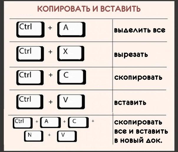 22 самых полезных биндов для клавиатуры2