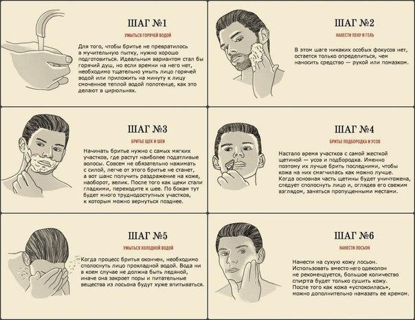 6 советов для мужчин по правильному и безопасному бритью