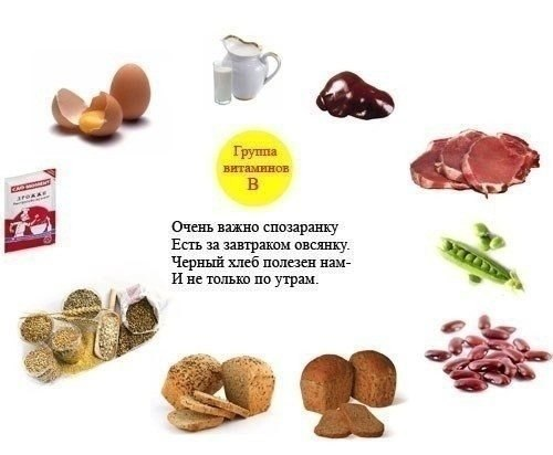 Где искать витамины6