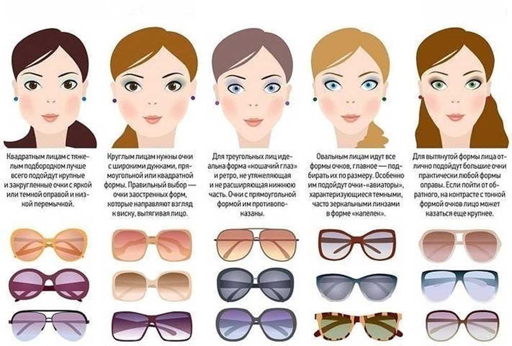 Как подобрать оправы и очки